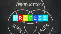 Sales wants it customized, but operations wants it standardized. I have seen this natural conflict or push/pull relationship at every company I have worked for, from packaging supplies, to online […]